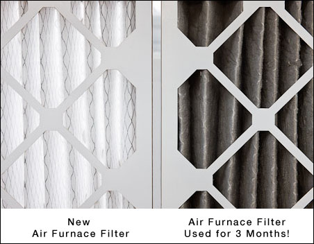 Air Furnace Filter Shop Online At Furnace Filters Canada