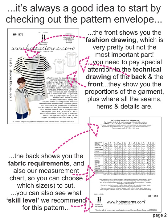 resized-part-1-page-2-pattern-view-and-analysis-blouse-back-t-sew-a-long-may-21-2013.jpg