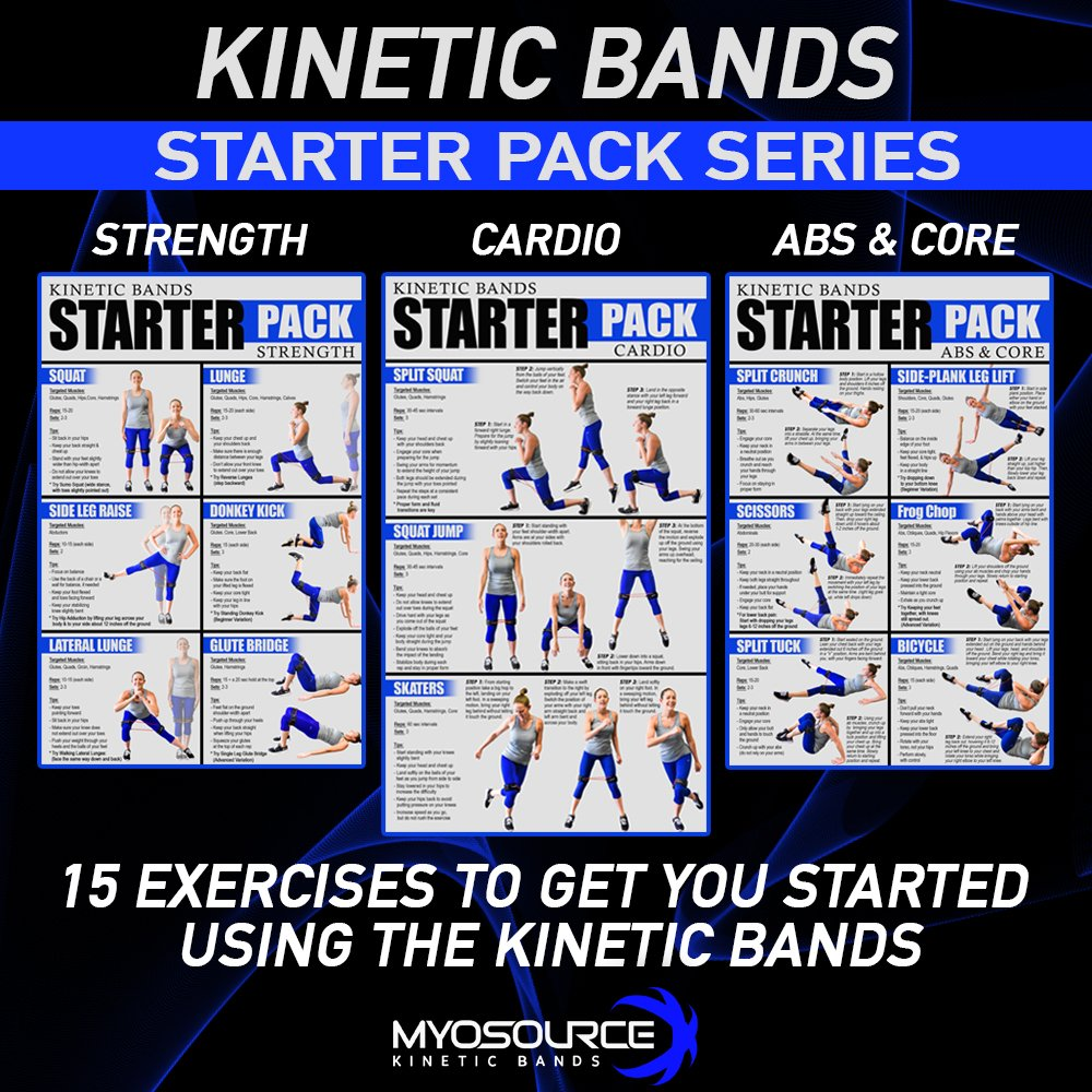 c8d99b9be Kinetic Bands® - Leg Resistance Bands
