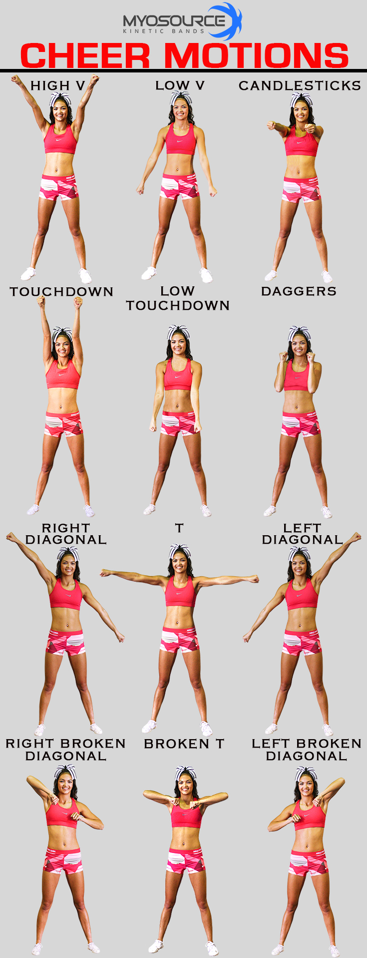 Cheer Motions Chart