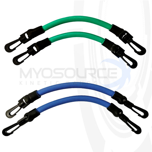 Includes one set each of Green/Advanced and Blue/Power resistance bands.