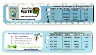 Custom Water Ruler Learning Tool with Water Saving Tips Drip Gauge