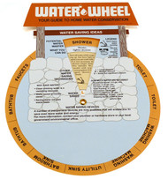 Water Wheel Guide Spinning Info and Fun Facts | Educational Learning Tool | Conservation Hints and Tips