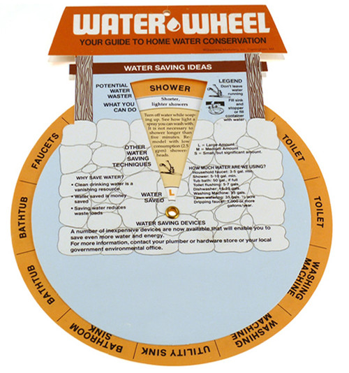 Water Wheel Guide Spinning Info Amp Fun Facts