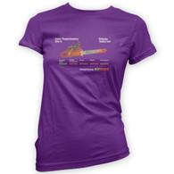 Zombie Smokey Saw Woman's T-Shirt