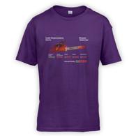 Zombie Smokey Saw Kids T-Shirt