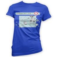 Robot Repair Womans T-Shirt