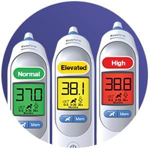 Công nghệ Age Precision sử dụng trong nhiệt kế Braun 6520
