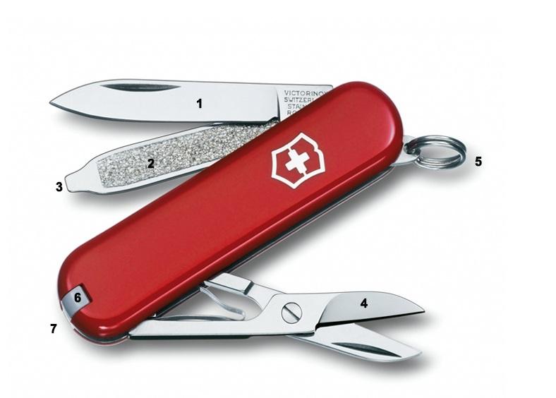 Dao Victorinox Classic Red