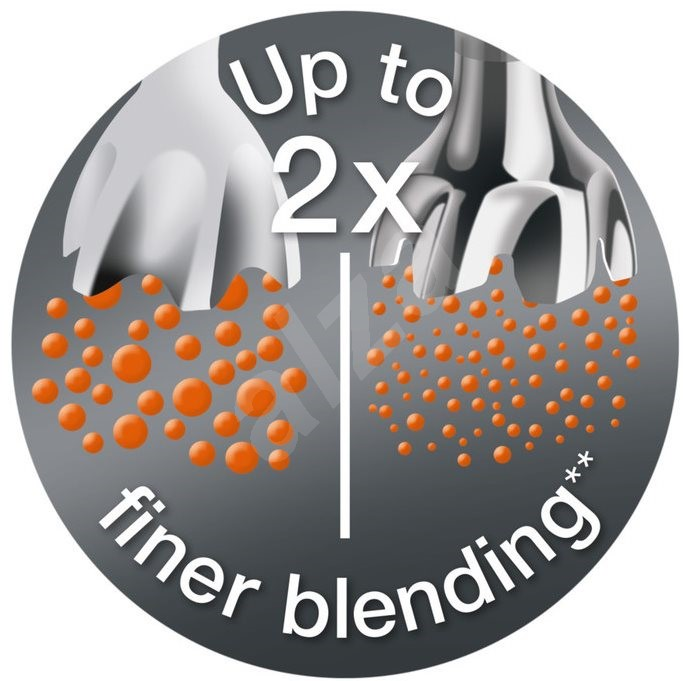 Up to 2x finer blending