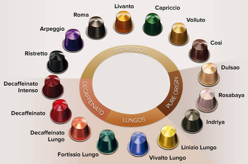 nespresso-pod-pic-png-500x500.png