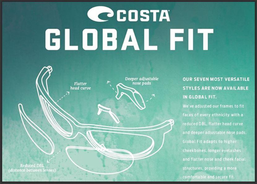 costa-global-fit.jpg