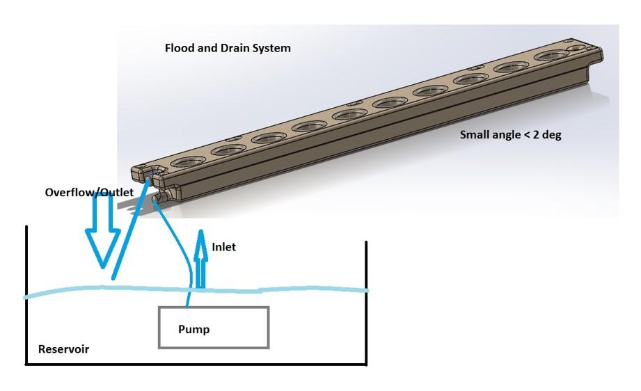 flood-drain.jpg