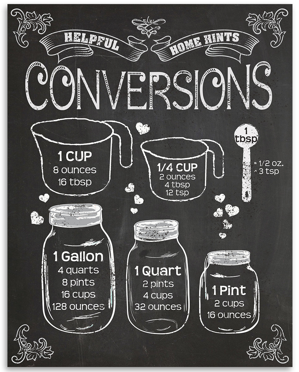 Kitchen Conversion Graphics On Chalkboard 11x14 Unframed Art Print Great Kitchen Dining Restaurant Decor Service Dog Tags