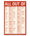 all out of magnetic grocery list notepad for refrigerator fridge convenient great gift for person that has everything mom dad
