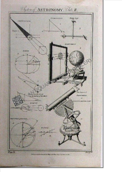 Science System of Astronomy Eclipse Earth Moon circa 1788