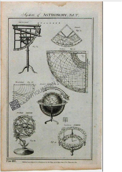 Science Technology System of Astronomy  1788 Features:  Quadrant (Sutton's, Gunter's), Celestial Globe, Armillary Sphere, Copernican Sphere