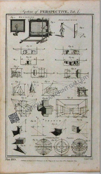 Tab.I  System of Perspective Antique print 1788