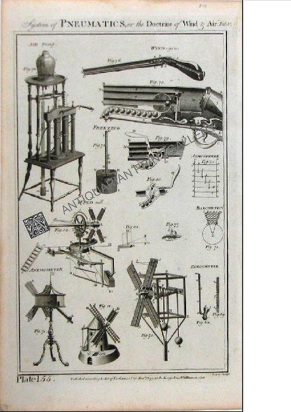 Plate 155 Science Technology System Pneumatics, or the Doctrine of Wind & Air Wilson Lowry 1788  Features Air Pump, Wind-Gun,Wind-mill, Anemometer (an instrument for measuring the speed of the wind, or of any current of gas), Barometer.