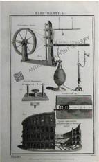 Features Electrical Machine, Cometarium & the Colleseum, Copper engraving published c.1788