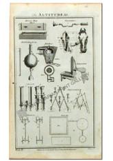 1788 Science Altitude organ pentagraph ice house Glanders Antique Print