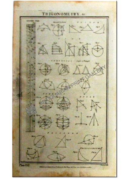 """Trigonometry &c."" features Gunter's Scale Antique copper engraving , London c.1788"