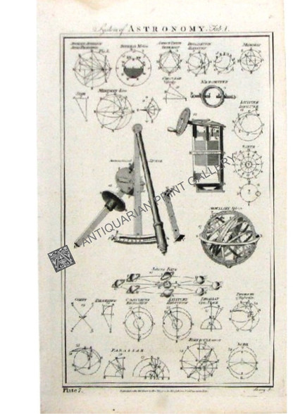 Science Astronomy Tab 1 Armillary Sphere Latitude Longitude c.1788