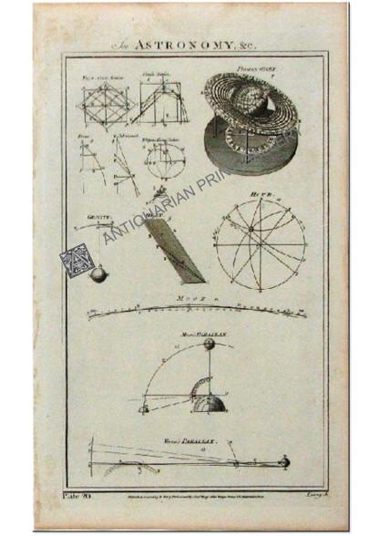 Science Astronomy Planetary Globe Venus Moon 1788 Antique Print