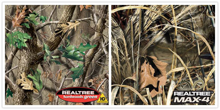 Realtree Patterns