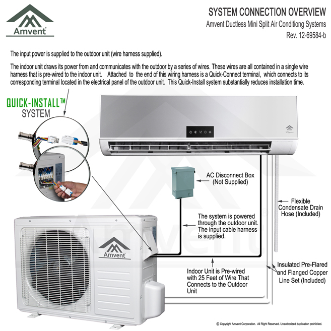Amvent System Connection Overview