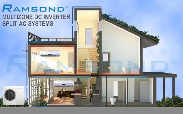 Ramsond Multizone DC Inverter Split AC System