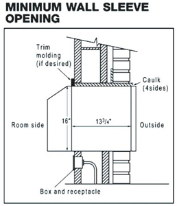 Ramsond KCD-32C/Ba Minimum Wall Sleeve Opening
