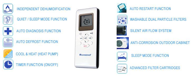 Ramsond 37GW2 Features