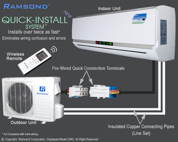 Ramsond R55GW2 Quick Install System