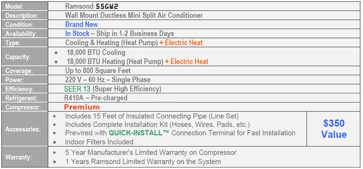Ramsond R55GW2 Specifications