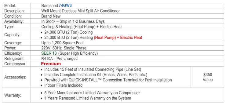 Ramsond 74GW3 Specifications