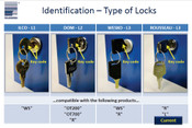 Rousseau Lock & Key Identification