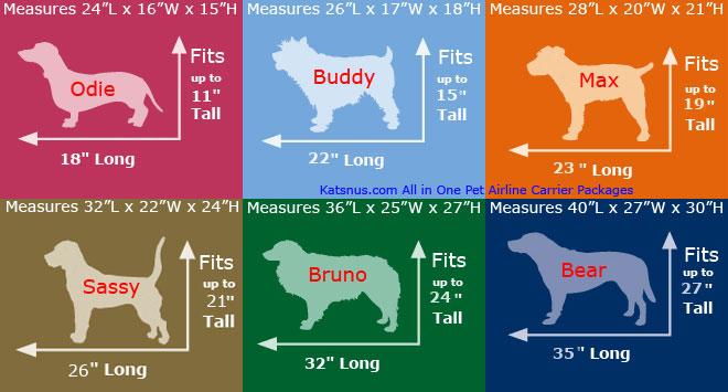 carrier-chart-2013.jpg