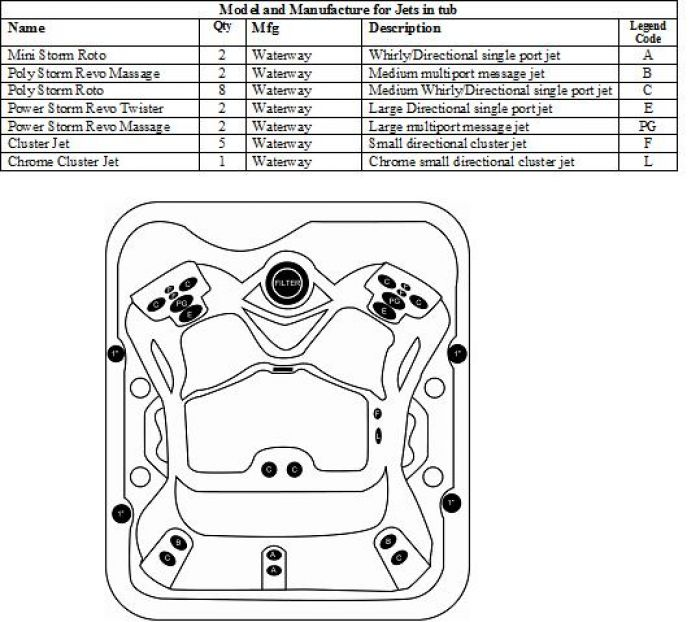 C500LED Cove Spas 12 Jet Spa Specifications Diagram at E-Z Test Pool Supplies