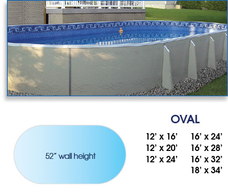 Radiant Oval Above Ground Pool