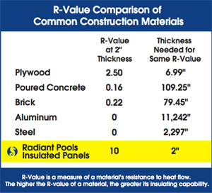 Radiant Pools Metric Series Above Ground Pools In Nh Amp Ma