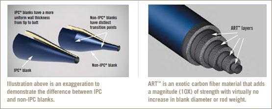 ipc-art-graphic.jpg