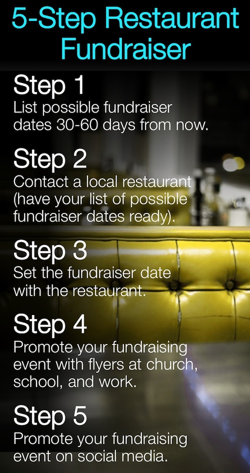 5-Step Restaurant Fundraiser
