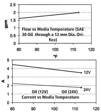 gp-301l-graph.jpg