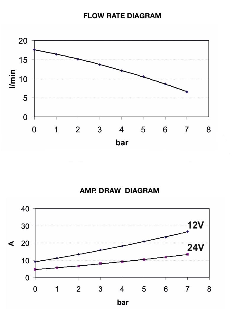 gp-303-flow-diagram.jpg