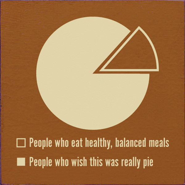 Pie Chart People Who Eat Healthy Balanced Meals People Who Wish