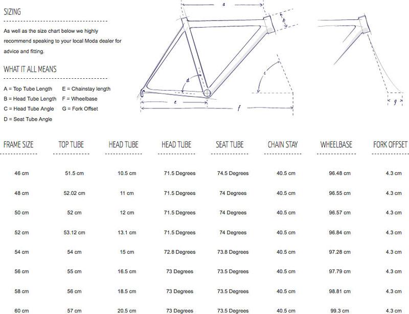 Moda Vivo Winter Bike Build Kit | Frameset, Wheelset