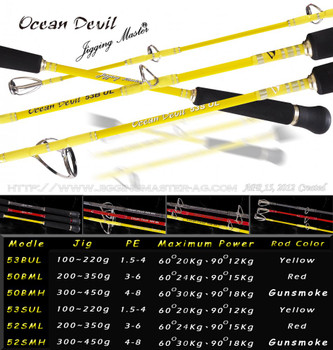 Jigging Master Ocean Devil Rods