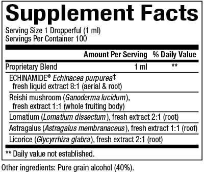 Natural Factors Anti-V Formula with Clinically Proven Echinamide® 1.7 oz