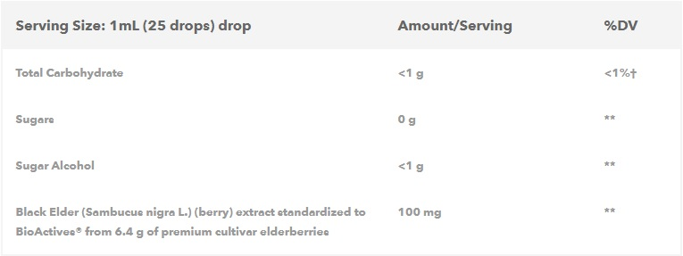 Nature's Way Sambucus Elderberry Drops 1 oz Supplement Facts